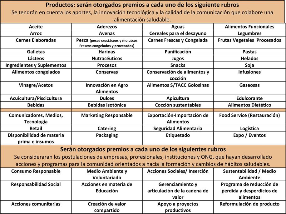 listado_categorias